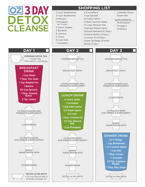 Dr-Oz-3-day-cleanse-the-gay-guide-network
